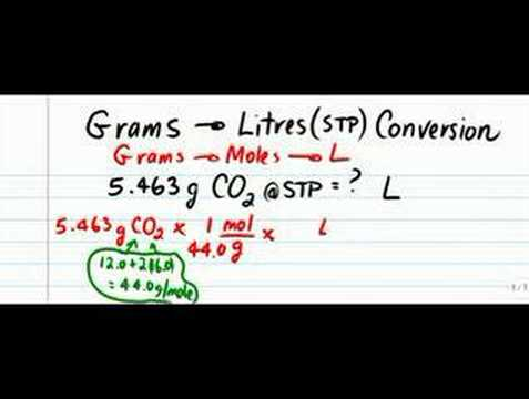 Grams To Litres Conversion Youtube