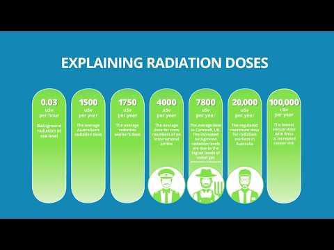Understanding Radiation - ANSTO Cloud Chamber
