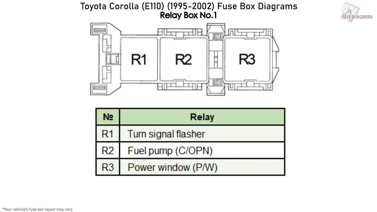 Toyota Corolla E110 1995 2002 Fuse Box Diagrams Youtube