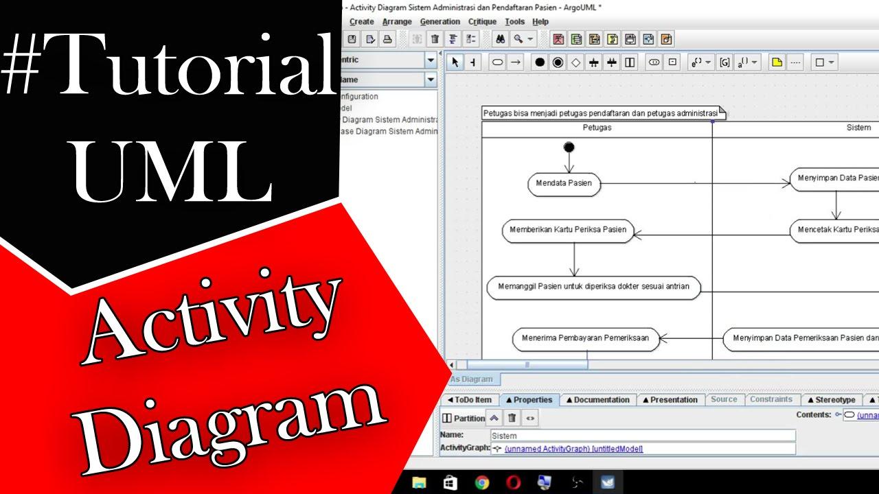 Tutorial Uml - Activity Diagram Sistem Administrasi Dan Pendaftaran Pasien