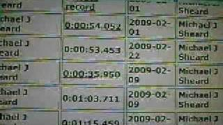 STAR WARS EPISODE 1 RACER WORLD RECORDS LIST AS OF 1.03.2009