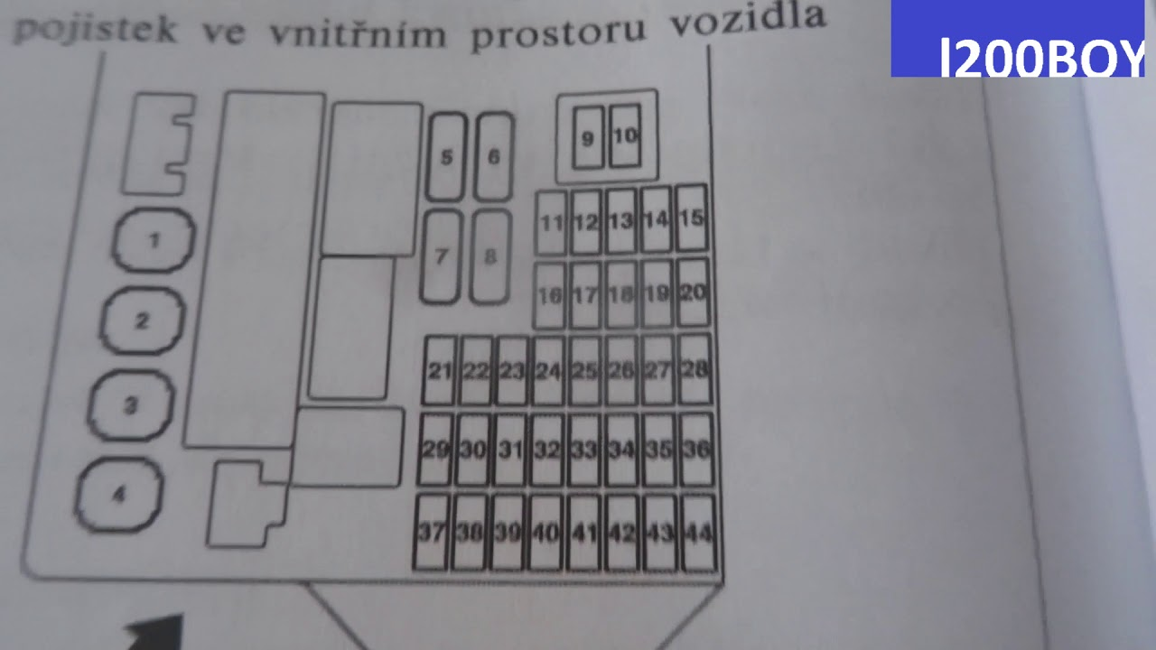 Mitsubishi Fuse Box Diagram 1997