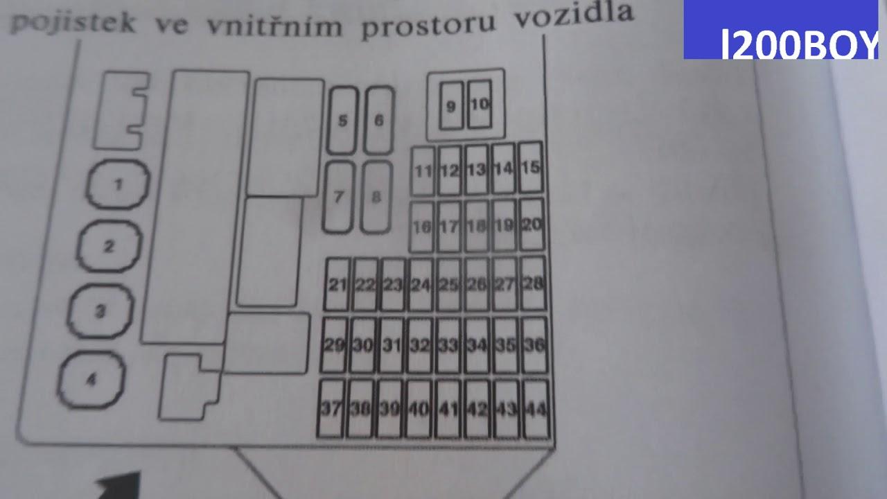 Mitsubishi colt fuse box diagram description  mitsubishi