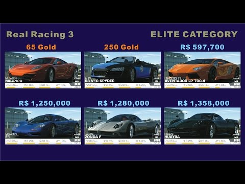 Real Racing 3 - Prices Of The Car In Elite Category