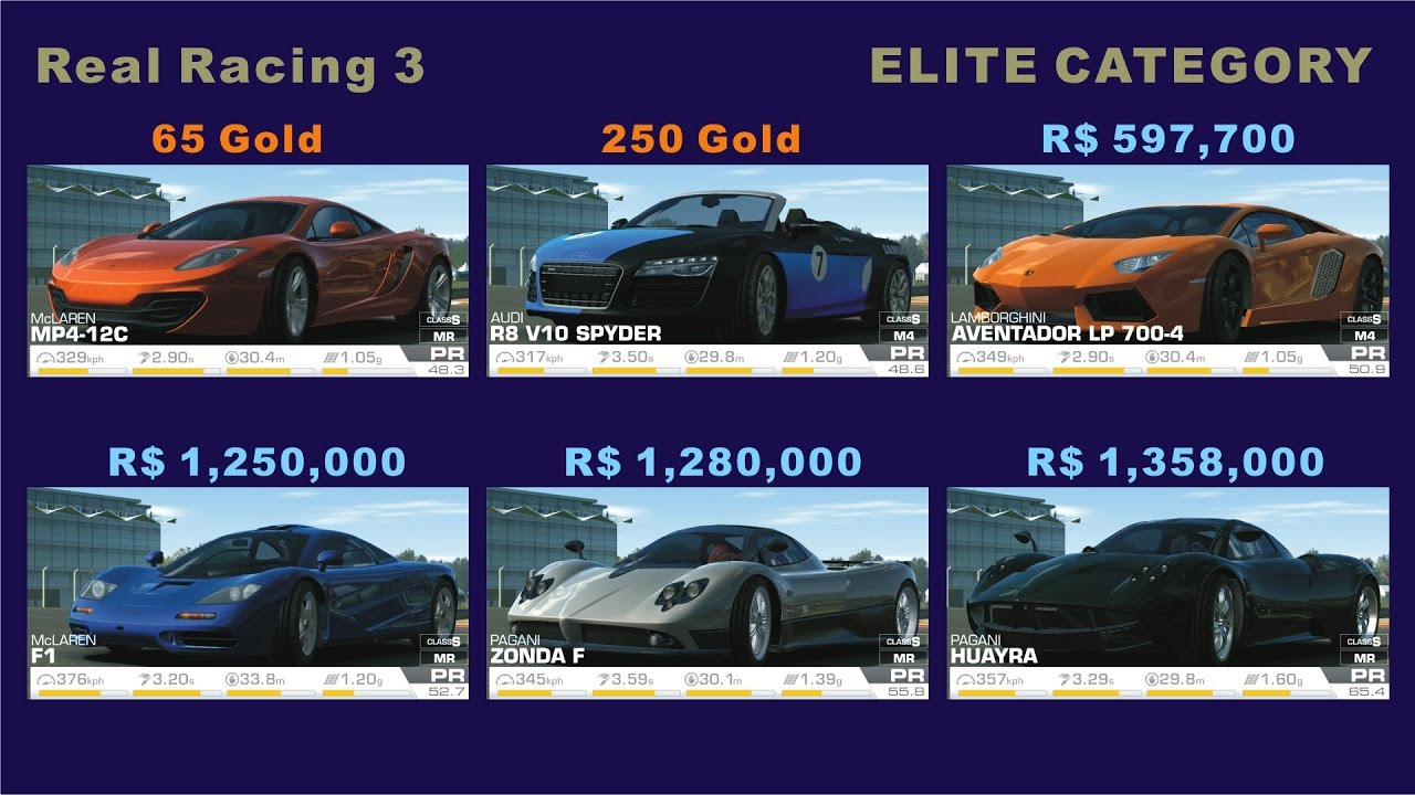 real racing 3 prices of the car in elite category youtube. Black Bedroom Furniture Sets. Home Design Ideas