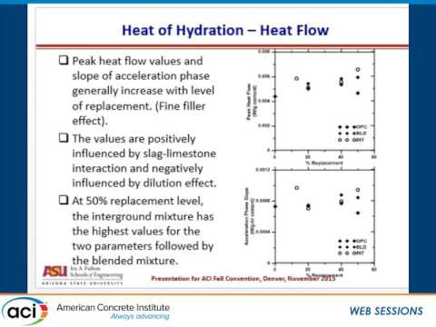 Hydration and Strength Development in Ternary Portland Cement Blends