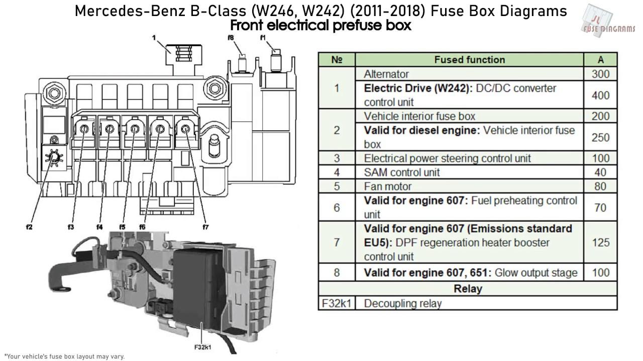 Mercedes Benz B Class W246 W242 2011 2018 Fuse Box Diagrams Youtube