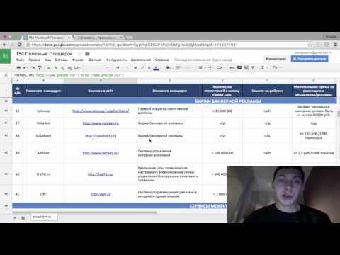 видео: 150 полезных площадок для рекламы бизнеса (бесплатная реклама для бизнеса)