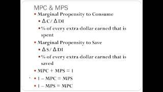 видео Mpc + mps = 1.