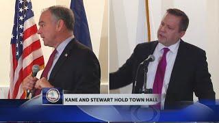 U.S. Senate Candidates take the stage in community forum