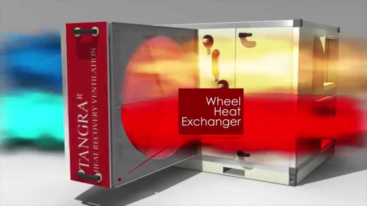 Air Handling Unit With Rotor Wheel Heat Exchanger Tangra