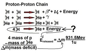 Physics - Nuclear Physics (16 of 22) What is Nuclear Fusion?