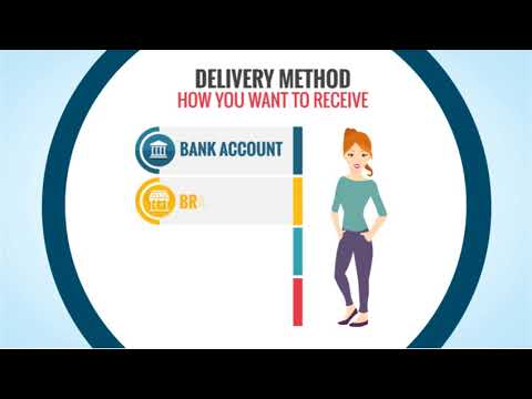 MTS | Online MoneyTransfer | How It Works