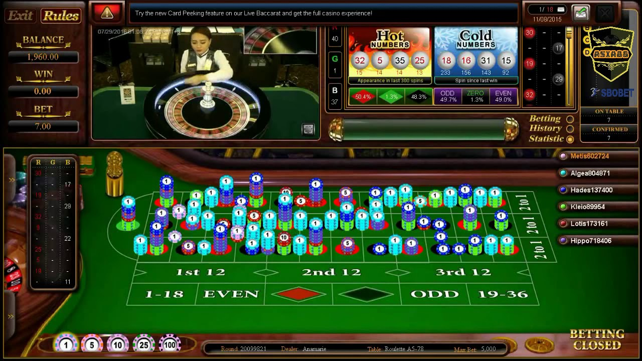 Image result for sbobet casino