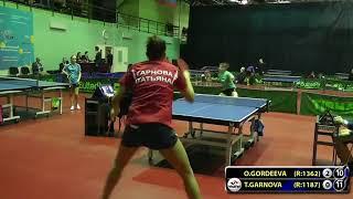 НежЕнский теннис! ...этот вид спорта.. :)