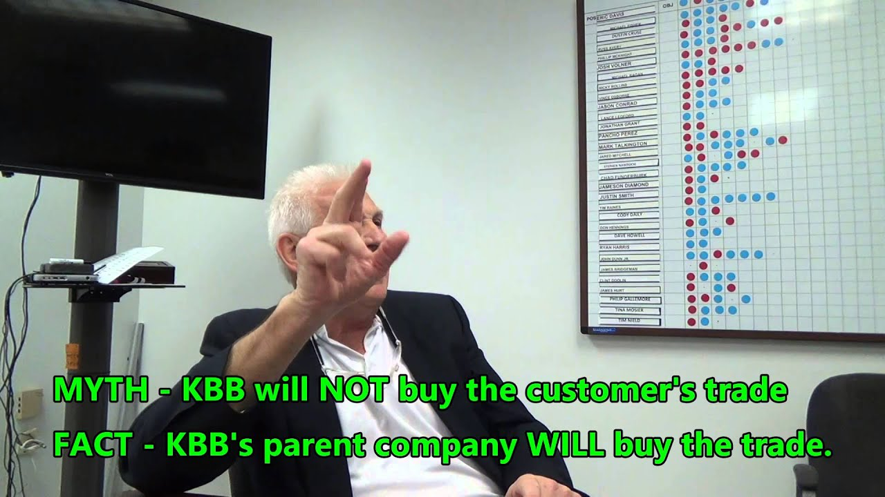 The TRUTH about Kelly Blue Book Values