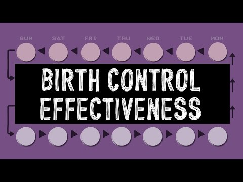 Birth Control Pills All you need to know