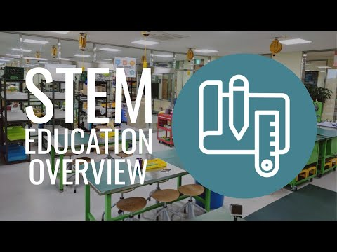 "STEM Education Overview (Based on ""STEM Lesson Essentials"" book)"