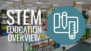connectYoutube - STEM Education Overview (Based on