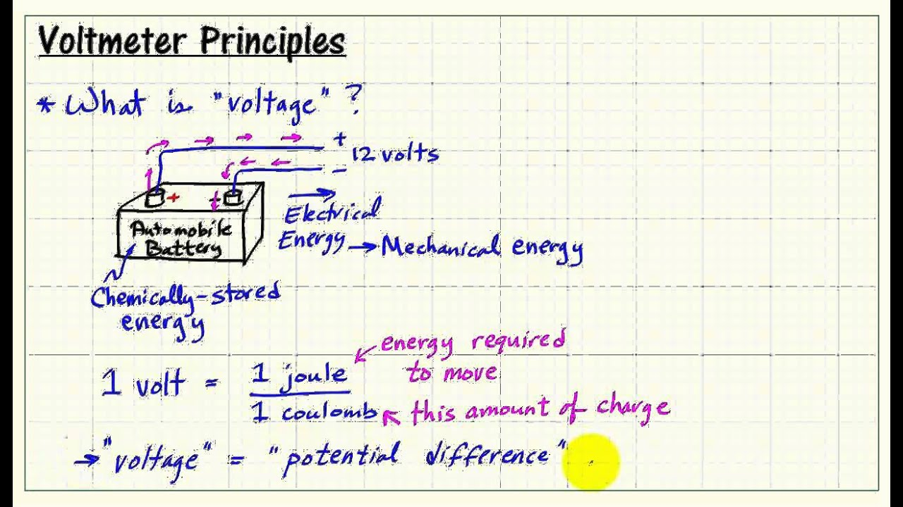 Voltmeter Principles Youtube Diagram Of A Simple Series Circuit With An Ammeter And