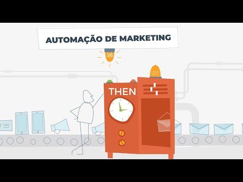 automação-de-marketing- -e-goi