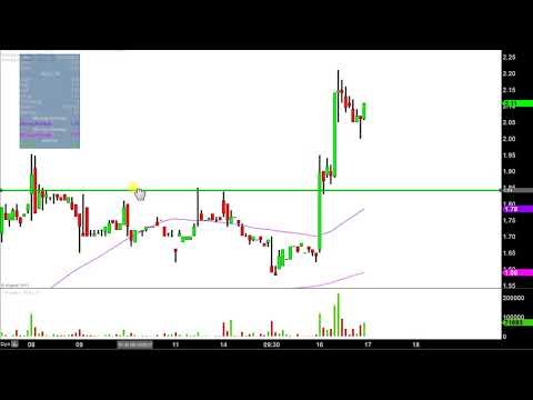 China Finance Online Co Ltd - JRJC Stock Chart Technical Analysis for 08-16-17