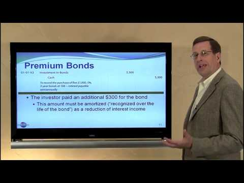 9 - Held-to-Maturity Securities
