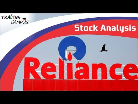 Reliance industries stock trend Analysis : 6 November 2017