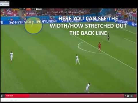 CHILE VS SPAIN TACTICAL ANALYSIS: CHILE'S TACTICS