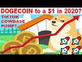 Dogecoin price prediction and next breakout 0.0052 usd