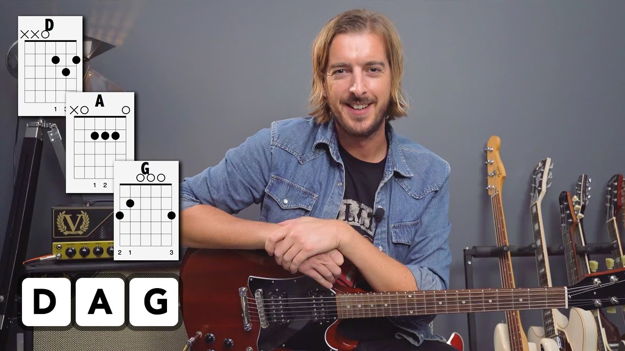 Easy 3 Chord ELECTRIC Guitar Song - 'The Middle' by Jimmy Eat World (perfect for beginners)