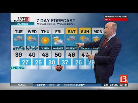 Live Doppler 13 Sunrise forecast