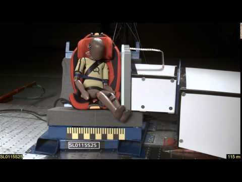 Zijdelingse Botsproef Chicco Gro-Up 123