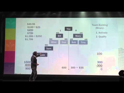 How to Maximize the Jeunesse Global Compensation Plan...