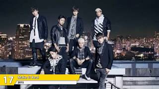 My TOP 20 Songs - Generations From Exile Tribe