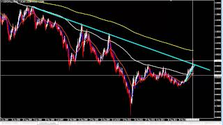 Forex trading strategies: USDCHF dropped 1500 pips in no time...The charts knew!!!