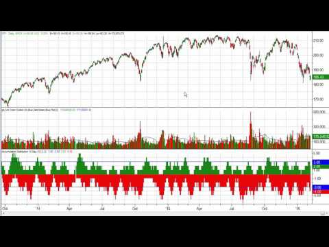 Forex Mt4 Trend Reversal Indicator