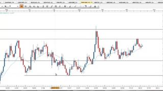 Segnali Forex e Price Action Trading - Video Analisi 21.10.2015