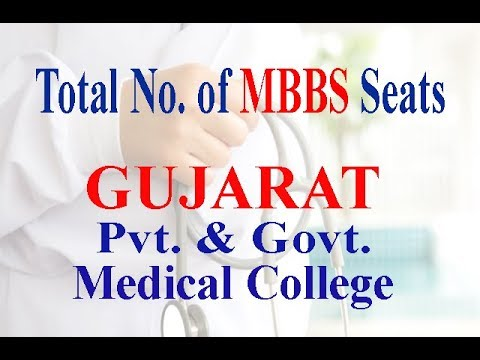 Total No MBBS Seats - Private & Govt. Medical Colleges of Gujarat