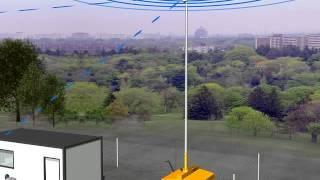WiSite Mobile CCTV Trailer - Construction Application