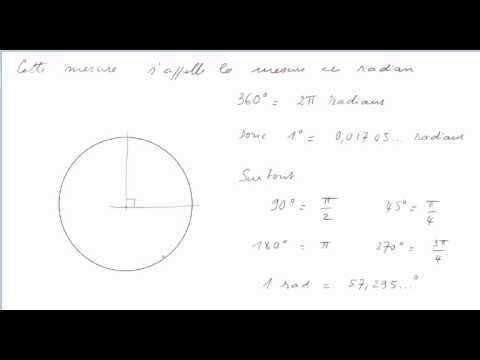 Définition des fonctions trigonométriques en termes de