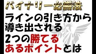 Gambar cover 【必勝法】ラインの引き方から導き出される2つの勝てるあるポイントとは【バイナリーオプション】【シグナルツール】