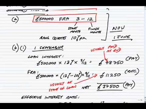 ACCA P4 Forward Rate Agreement and Interest Rate Guarantees