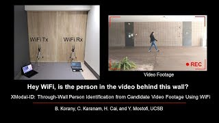 Through-wall person identification from candidate video footage using WiFi