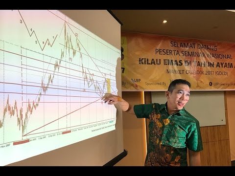 Prediksi & Strategi Trading Emas 2017 dengan Elliott Wave #2