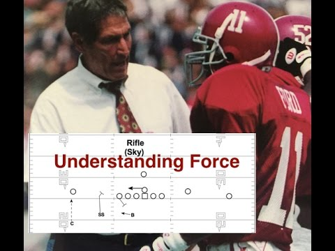 Understanding Force to attack a Defense
