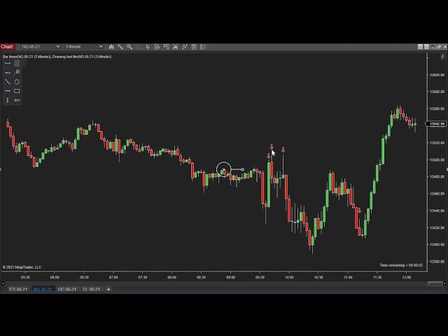 050621 -- Daily Market Review ES GC CL NQ - Live Futures Trading Call Room