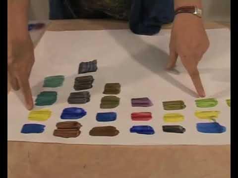 Cours de dessin isabelle labat les couleurs youtube - Peinture couleur rouille ...