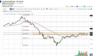 Oil Technical Analysis for March 12, 2019 by FXEmpire.com