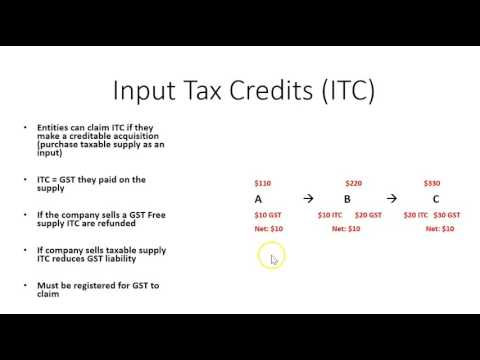 Goods & Services Tax (GST) in UTS taxation law